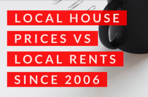 Leicester House Prices vs Leicester Rents since 2006