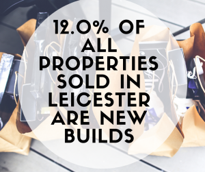 12.0% of all Properties Sold in Leicester are New Builds