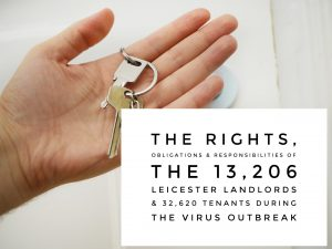 The Rights, Obligations & Responsibilities of the 13,206 Leicester Landlords & 32,620 Tenants During the Virus Outbreak